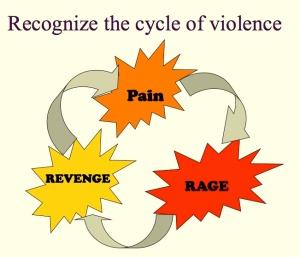 Lynne Lang PowerPoint slide